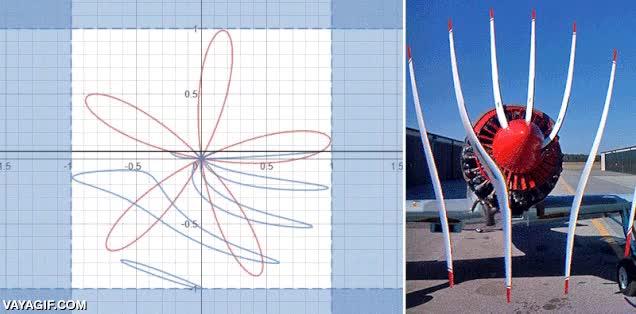 Enlace a Cuando haces una foto frontal a una hélice de avión, puede salirte así y aquí tienes el porqué