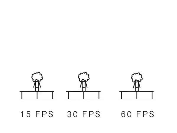 Enlace a Diferencias entre 15, 30 y 60 FPS en pantalla