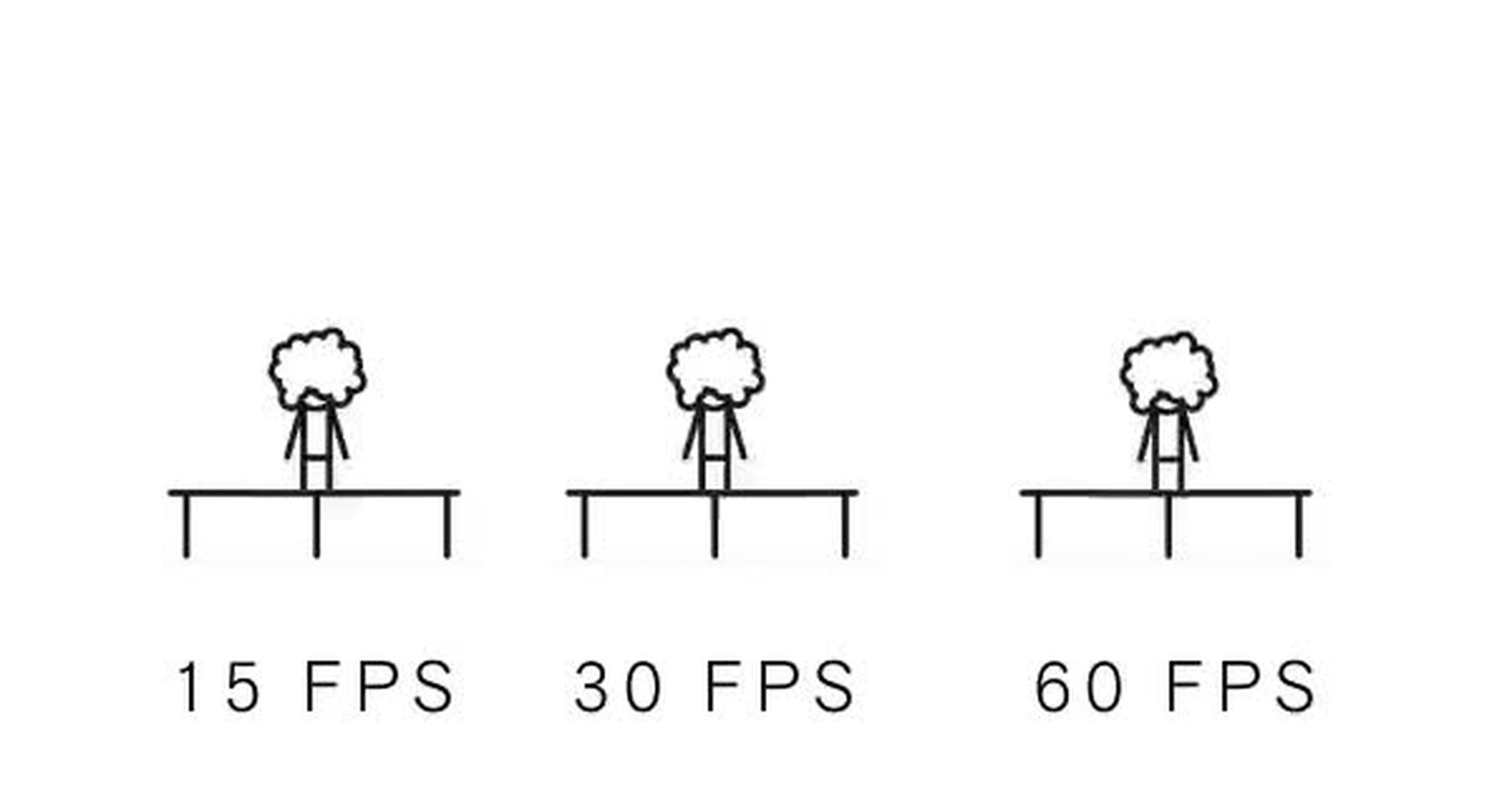 Vaya GIF! / Diferencias entre 15, 30 y 60 FPS en pantalla