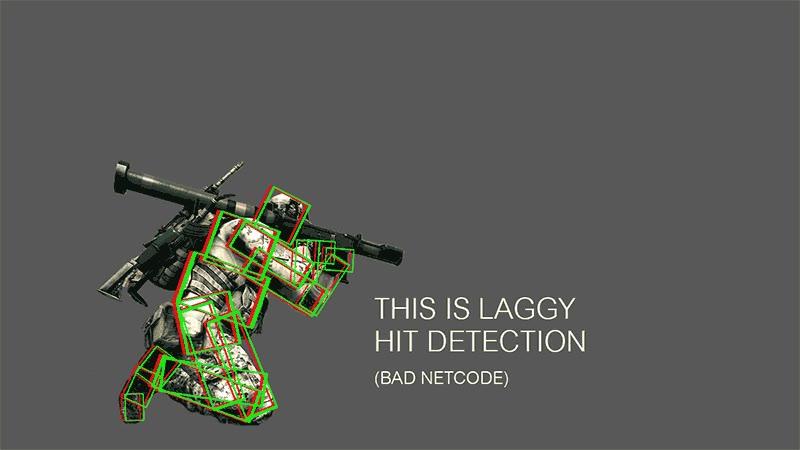 Enlace a Detección de impactos de bala en los videojuegos y cómo le afecta el lag