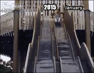 Enlace a El resumen de mi año 2015