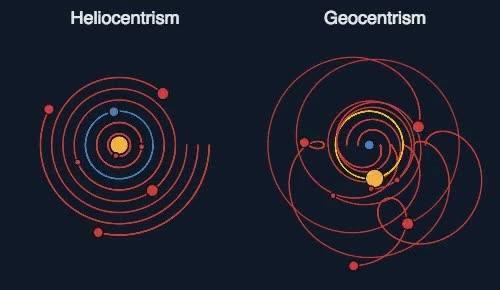 Enlace a Heliocentrismo vs. Geocentrismo, así de raro sería el espacio si el funcionamiento fuese lo segundo