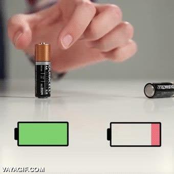 Enlace a La forma de saber si tus pilas están cargadas