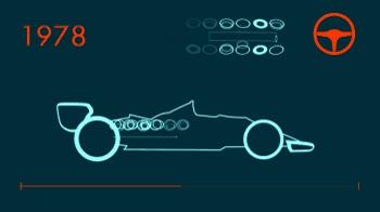 Enlace a Evolución de los coches de Fórmula 1 a lo largo de la historia
