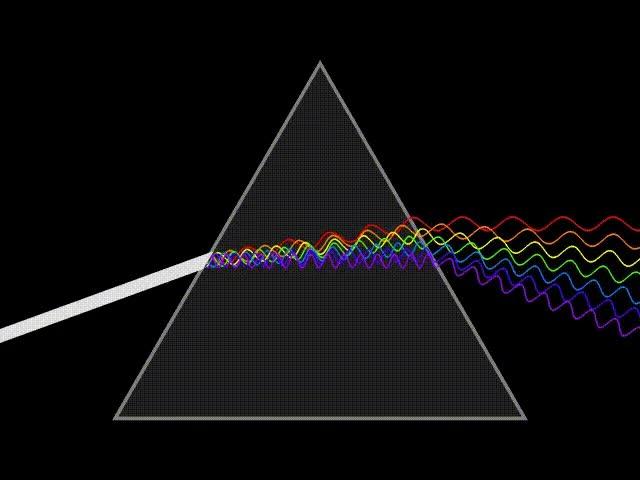 Enlace a Visualización de la difracción de la luz