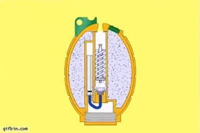 Enlace a El funcionamiento de una granada cuando tiras de la anilla
