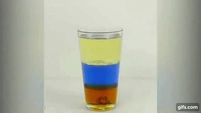 Enlace a Gravedad vs viscosidad