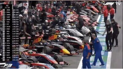 Enlace a Pilotos de Formula 3 saliendo de forma organizada