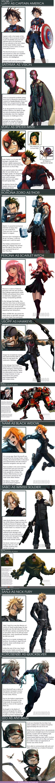 24926 - Así serían los Vengadores representados por personajes de Manga. Por Andimoo