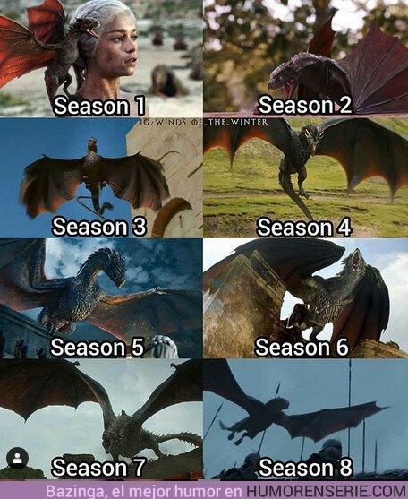 35596 - Evolución del crecimiento de Drogon en Juego de Tronos