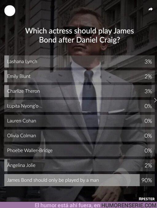 42175 - Preguntaron en una encuesta por la actriz que podría ser la próxima Bond