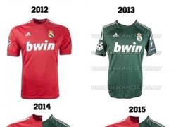 Enlace a Tras la presentación de la segunda del Madrid, ésta es la evolución que se espera