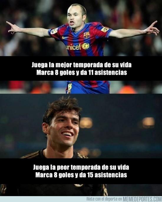 10721 - Kaká vs Iniesta