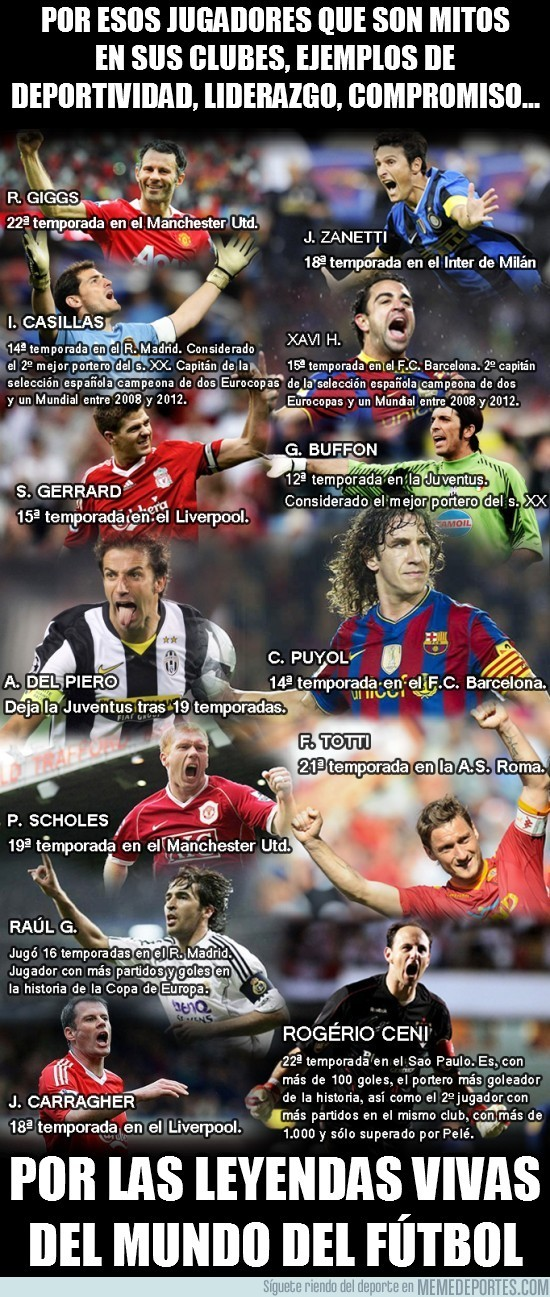 12379 - Mitos del fútbol