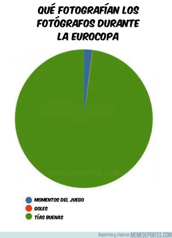8965 - Lo que se fotografía en la Eurocopa