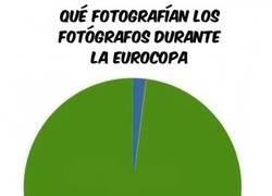 Enlace a Lo que se fotografía en la Eurocopa