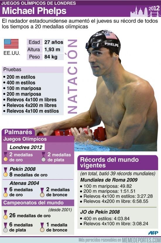 14605 - Michael Phelps, yo le vi nadar