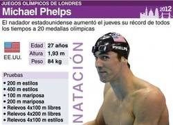 Enlace a Michael Phelps, yo le vi nadar