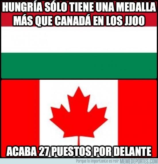 16389 - Hungría sólo tiene una medalla más que Canadá