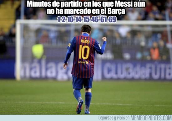 17561 - Minutos en los que Messi no ha marcado