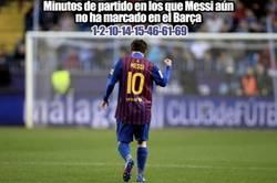Enlace a Minutos en los que Messi no ha marcado