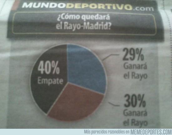 25043 - Mundo Deportivo y sus encuestas lógicas