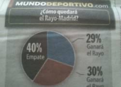 Enlace a Mundo Deportivo y sus encuestas lógicas
