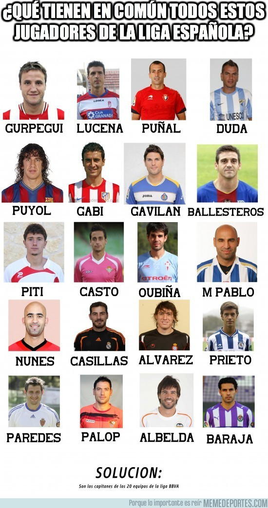 25236 - ¿Qué tienen en común todos estos jugadores de la liga española?