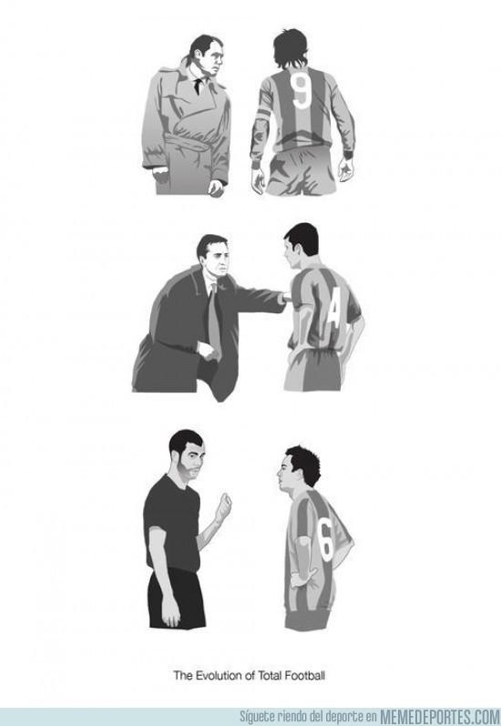 28255 - La evolución del Fútbol Total