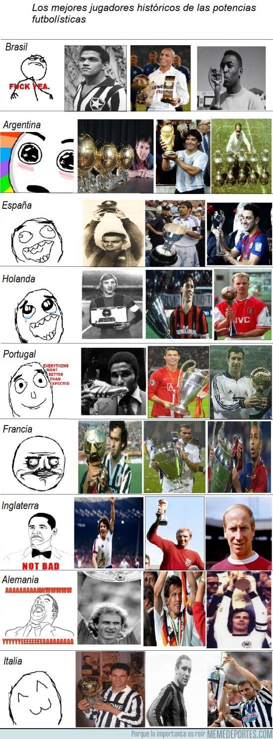 29193 - Los mejores jugadores históricos de las potencias futbolísticas
