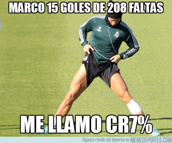 32104 - Marco 15 goles de 208 faltas