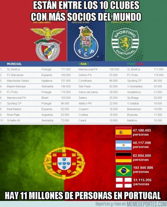 33491 - En Portugal sí saben captar socios