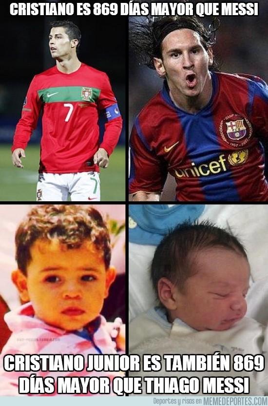 34458 - Cristiano es 869 días mayor que Messi