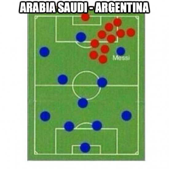 38722 - Alineaciones Arabia Saudita - Argentina