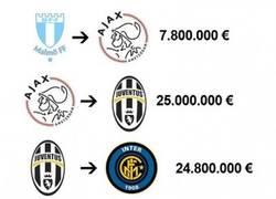 Enlace a El jugador que más dinero ha movido en transferencias