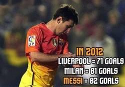Enlace a Los números increíbles de Messi
