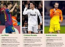 Enlace a ¿Cuánto cobran los futbolistas? Los sueldos de Messi, Cristiano e Iniesta