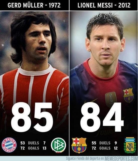 46855 - Vamos Messi, que estás a 1 de Müller