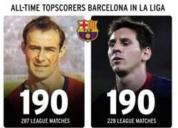 Enlace a César Rodríguez vs Lionel Messi