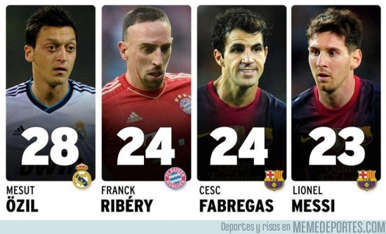 48072 - Los mejores asistentes, oh wait, Messi vuelve a estar ahí