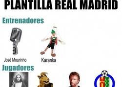 Enlace a Plantilla del Real Madrid. Descripción gráfica