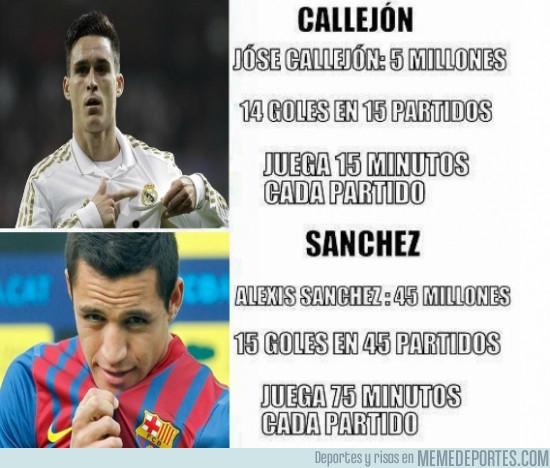 60037 - Callejón vs Sánchez