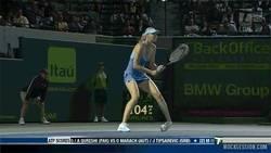 Enlace a GIF: Lesión de Sharapova