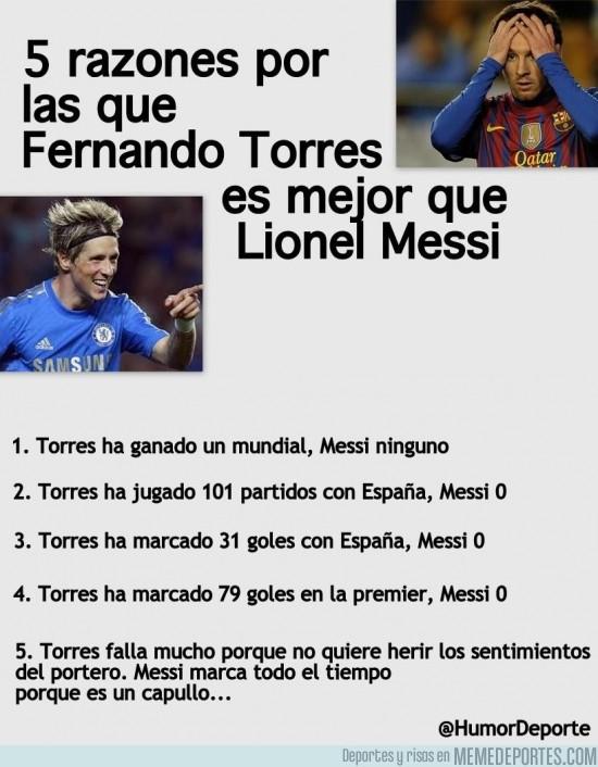 67056 - Según como lo mires, Torres es mejor que Messi