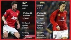 Enlace a Van Persie vs. Van Nistelrooy ¿Demasiadas coincidencias, no?