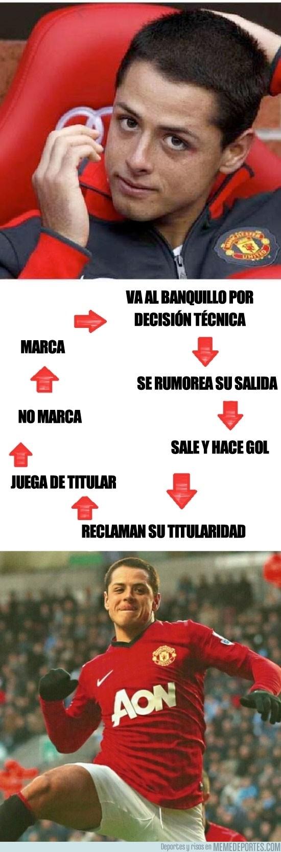 68361 - El ciclo del Chicharito
