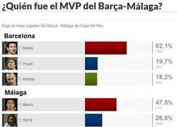 Enlace a MVP's del Barcelona-Málaga por @r4six