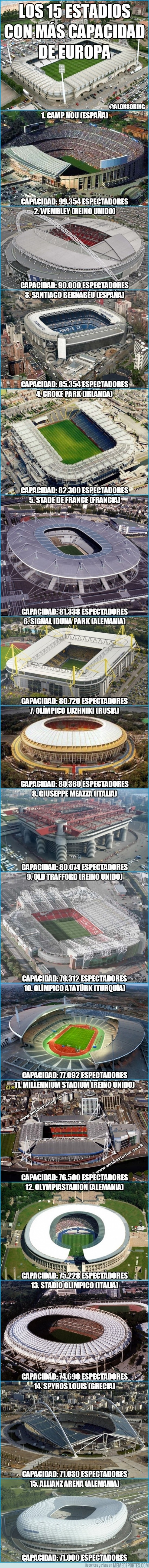 69291 - Estadios con más capacidad de Europa