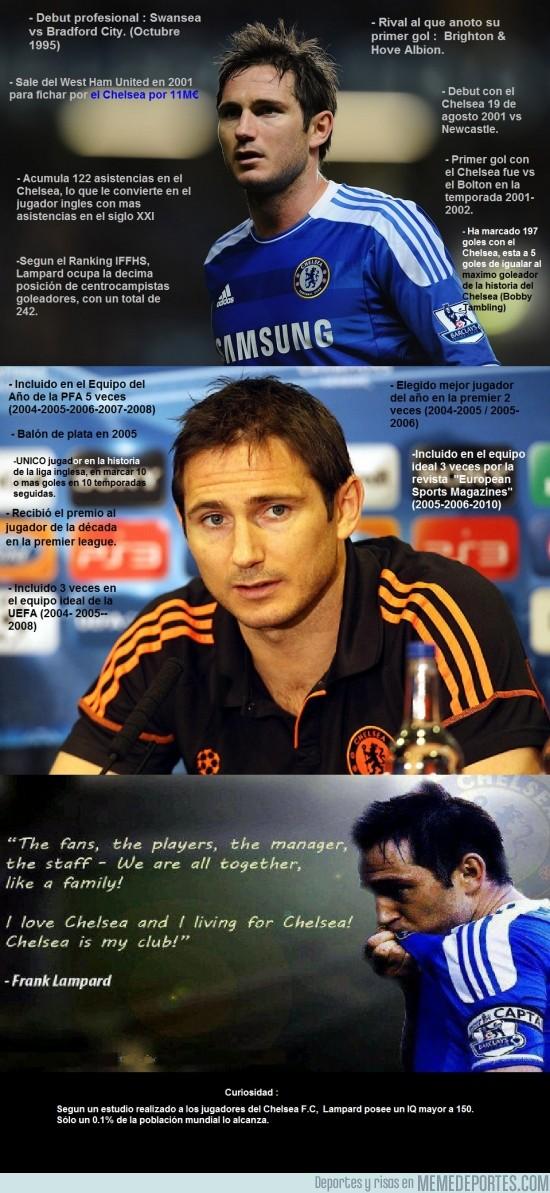78258 - Datos y curiosidades de Frank Lampard.