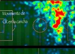 Enlace a Las zonas que corren Messi y Cristiano
